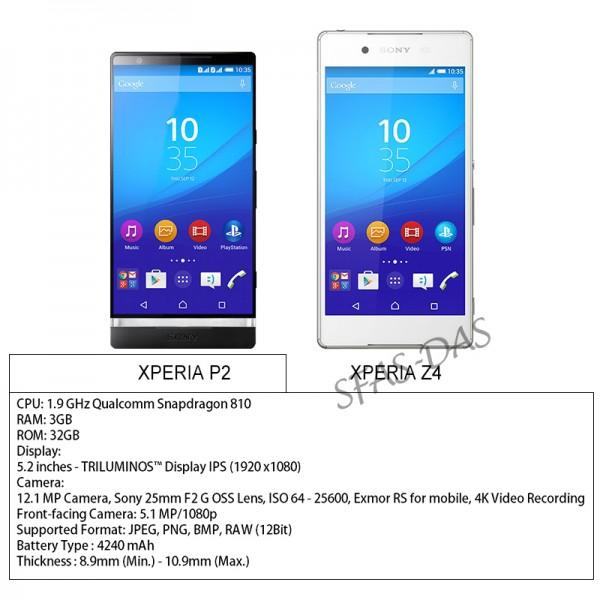 Sony готовит смартфон Xperia P2 наплатформе Snapdragon 810