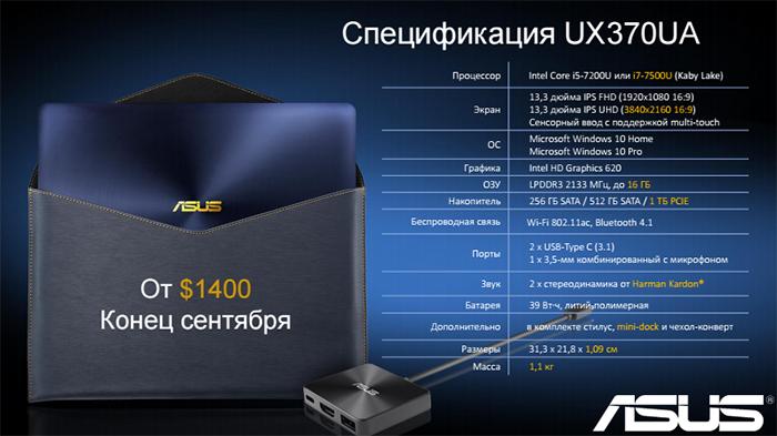 Характеристики ASUS ZenBook Flip S (UX370UA)