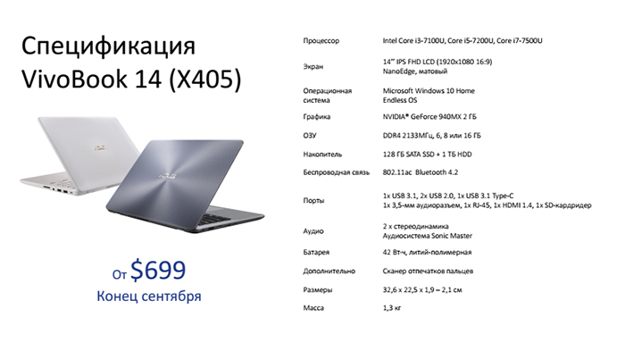 Характеристики ASUS Vivobook 14 (X405)