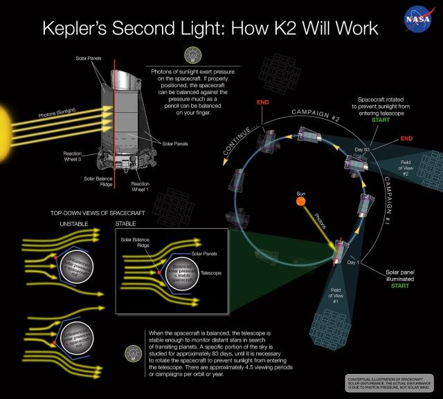 Телескоп Кеплер обнаружил cуперземлю