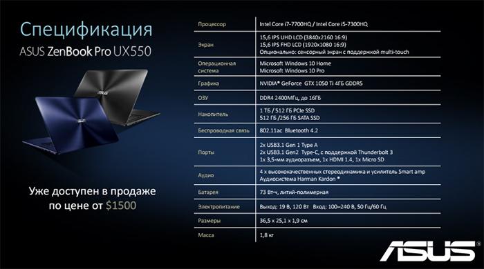 ASUS ZenBook Pro UX550: характеристики