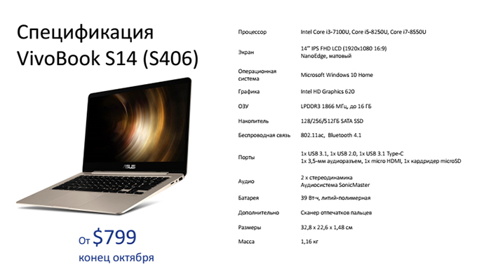 Характеристики ASUS Vivobook S14 (S406)