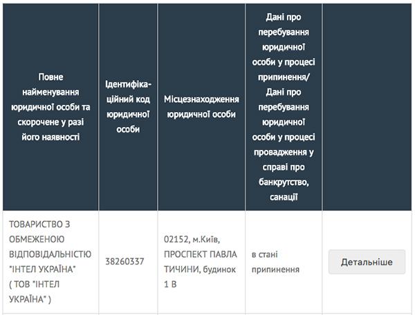 Intel официально закрывает представительство в Украине после 24 лет работы