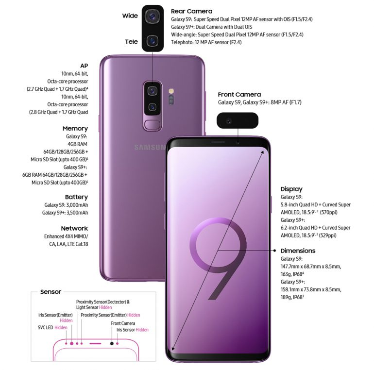 Samsung Galaxy S9 и Galaxy S9+: характеристики