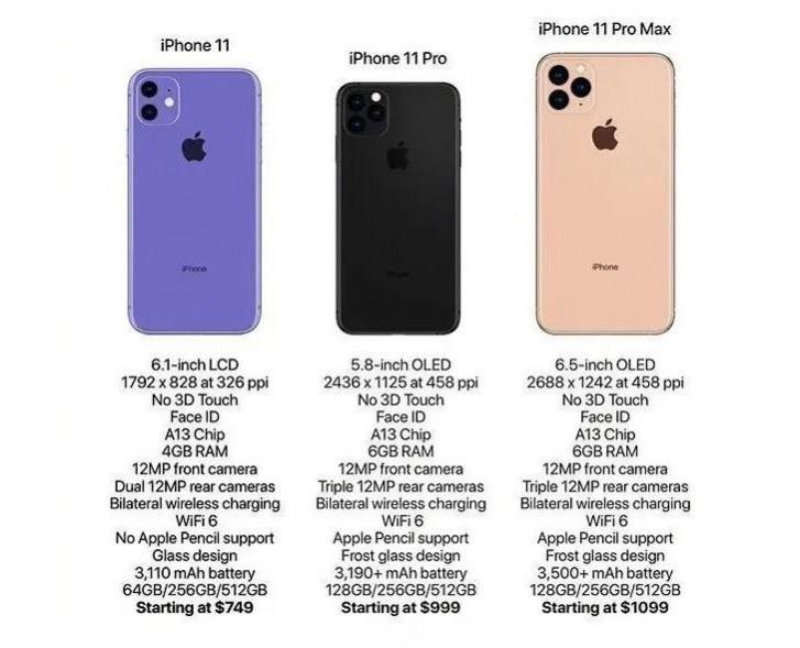 По другим данным новые iPhone будут называться iPhone 11, 11 Pro и 11 Pro Max