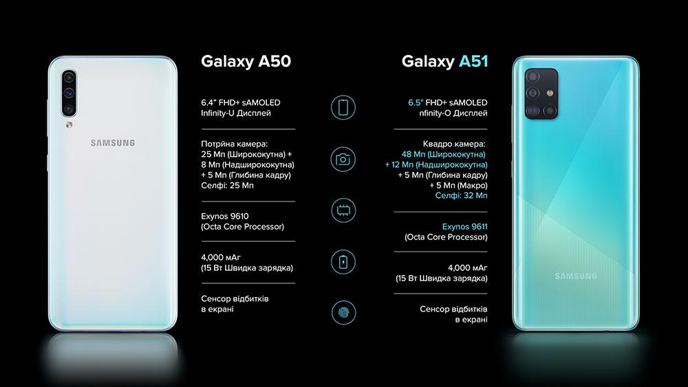 Новый герой среднего класса Samsung Galaxy A51 уже в Цитрусе