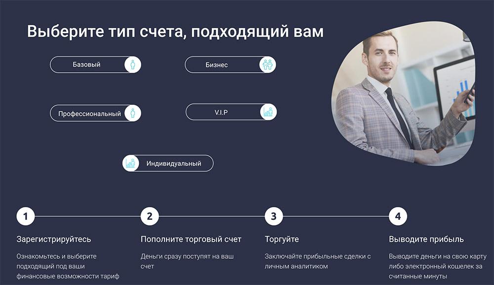 YSB.RU рекомендует: как выбрать надежного онлайн-брокера
